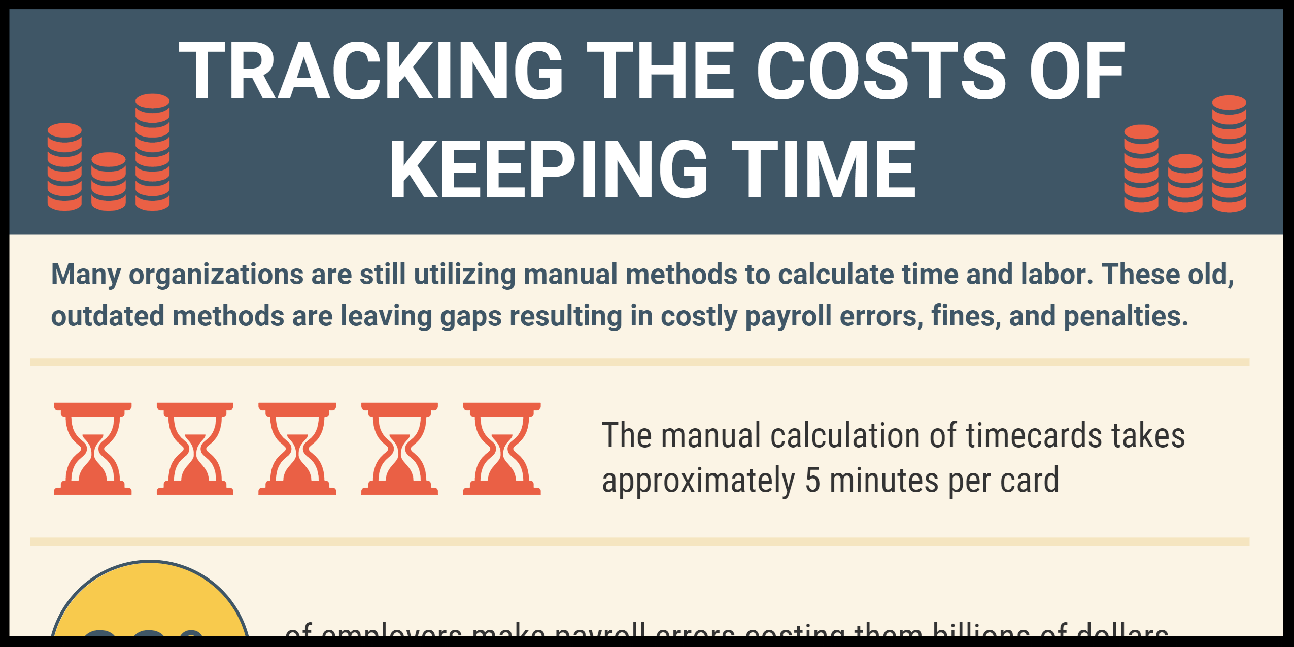Tracking the Costs of Keeping Time